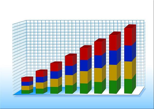 股票交易的最高境界是什么?(承德露露股吧)